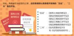 张家口置业指南:哪些是楼盘的五证?